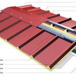 Виды конструкций крыш гаража
